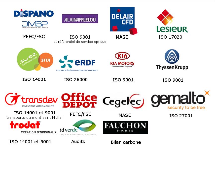 Clients-FC